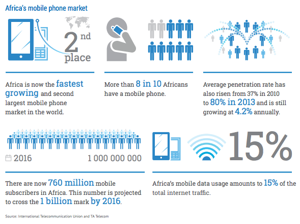 Afica mobile stats 2013 - African Development Bank